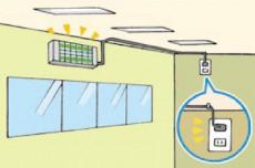 ■AIB仕様(飛散防止ランプ仕様)<br /> ■200V電源電圧に対応可<br /> ■海外電源電圧にも対応可<br /> ■電源コード長さ変更可<br /> ※特殊仕様品は別途料金がかかります。お問い合せください。