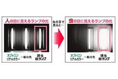 誘虫ランプに飛散防止膜を施すと、従来の技術では、どうしても本来の誘虫効果を半減させてしまいました。しかし、誘虫Bランプでは特殊製法によって、誘虫ランプ本来の効果をほとんど低減させることなく(5%以内)、ガラス飛散防止用ランプでありながら抜群の誘虫効果を発揮します。