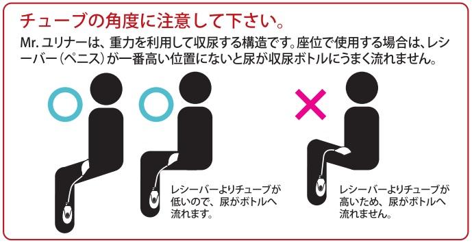 Mr.ユリナー座位の注意事項